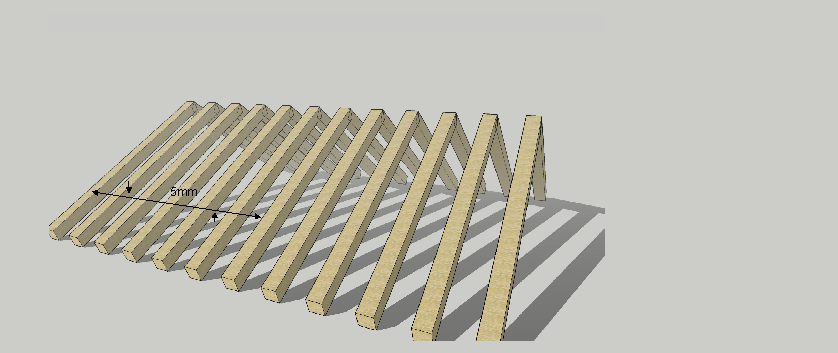Krok1 - PIR nadkrokevni izolace Powerroof