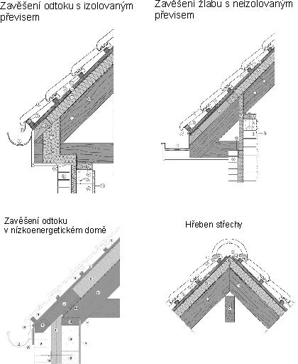 Vyžádejte si prosím kompletní instalační manuál pro kompletní řešení detailů